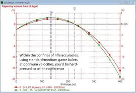 7mm 08 Drop Chart 6 5 Creedmoor Bullet Drop Chart Lovely 7mm 08 Defeats 308