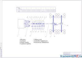 Оптимизация передаточных чисел в коробке передач автомобиля КамАЗ  Чертеж кинематической схемы трансмиссии