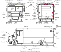 peterbilt 379 wiring diagram hvac peterbilt discover your wiring 2005 kenworth t300 wiring diagram