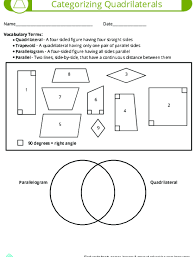 Parallelogram Venn Diagram Classifying Quadrilaterals By Parallel Lines Lesson Plan
