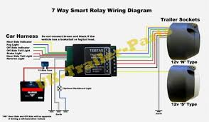 5 wire 4 pin trailer wiring diagram the best wiring diagram 2017 4 wire trailer wiring diagram troubleshooting at Car Trailer Wiring Diagram
