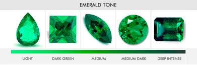 How To Grade Emerald Gemstones Natural Emeralds Emerald