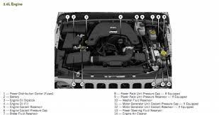 2018 jeep manual. unique jeep jeep wrangler 36l engine bay to 2018 jeep manual