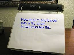 Display Binders With Stand DIY binder into a flip chart classroom Pinterest Binder 66