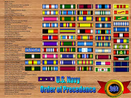 Navy Medals Chart 60 Detailed Marine Corps Medals In Order