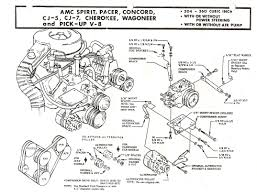 jeep cj series 304 360 amc engine bracket diagram
