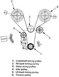 1998 isuzu rodeo timing marks cam untill mark on gears spring graphic