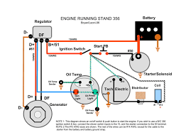 wiring diagram for ford f150 starter images engine test stand wiring diagram basic wiring for chevy test stand