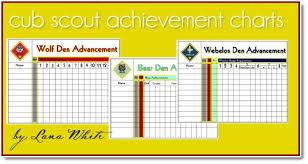 Boy Scout Advancement Spreadsheet Memorable Tiger Cub Scout