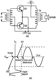 Bipolar Transistor Cookbook — Part 7