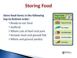 Food Storage Order Chart Restaurant Food Storage Chart Delayed Gratification Music