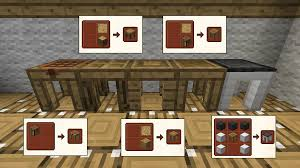 how to make a table in minecraft. Tables How To Make A Table In Minecraft