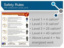 Ppe Category Level Chart Arc Flash Data Centers Ppt Download