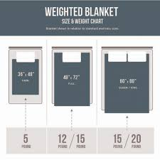 Weighted Blanket Chart Details About Lucid Comfort Collection Weighted Blanket 5 12 15 20 Lb Multiple Sizes