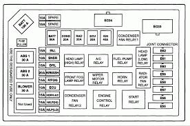 2007 hyundai elantra fuse box basic guide wiring diagram \u2022 Hyundai Elantra Fuse Box Location 2010 hyundai elantra fuse box diagram basic guide wiring diagram u2022 rh needpixies com 2006 hyundai