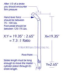 Brake Caliper Piston Size Chart Brake Tech Faq Mark Williams Enterprises Inc