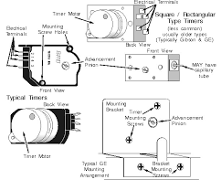 rf04 Whirlpool Defrost Timer Wiring Diagram Whirlpool Defrost Timer Wiring Diagram #29 Whirlpool Freezer Defrost Timer