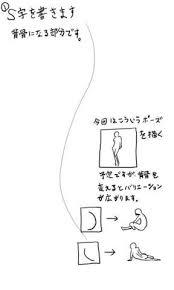 立ちポーズの描き方男性と女性のかっこいい立ち姿の仕組みを学ぼう