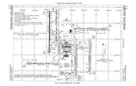 Panc Airport Diagram Catalogue Of Schemas