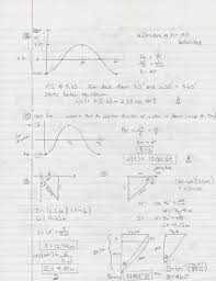 sine and cosine graphing worksheet for excel sketchpad simulation for inverse trig functions