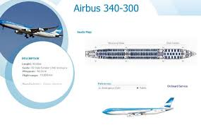 A343 Jet Seating Chart Aerolineas Argentina Airlines Airbus A340 300 Aircraft