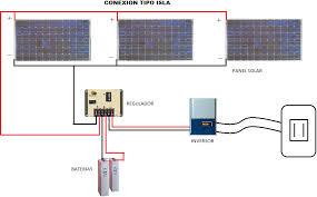 wiring diagram for rv solar system on wiring images free download Wiring Diagram Rv Solar System wiring diagram for rv solar system 19 wiring diagram for rv solar charging system rv wiring diagram for rv solar system