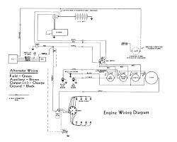 centurion boat wiring diagram centurion image engine wiring circuit breaker correctcraftfan com forums on centurion boat wiring diagram