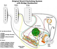 fender squier strat wiring diagram images wiring diagram fender fender wiring diagrams hss diagram