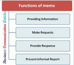 Functions Of Memo