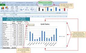 To Resize An Embedded Chart Formatting And Data Analysis