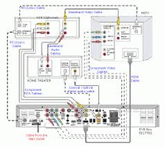 wiring diagram for home theater system wiring home theater wiring guide home image wiring diagram on wiring diagram for home theater