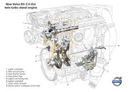 upgraded d5 engine enhanced performance and reduced fuel upgraded d5 engine enhanced performance and reduced fuel consumption volvo car group global media newsroom