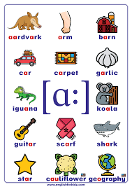 Answer the questions in the end to test your. Phonics Alphabet For Kids Long A Sound Phonics Phonics Chart Alphabet For Kids
