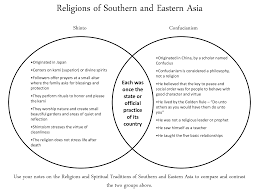 buddhism vs hinduism chart co shinto vs confucianism esotericspiritualmythology