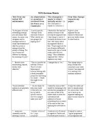 wp and wp revison matrix essays rhetoric