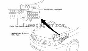fuse box toyota camry 2001 2006 2000 toyota camry tail light fuse at 1999 Toyota Camry Fuse Box Location