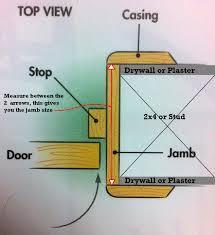 interior door jamb. Interior Door Jamb R