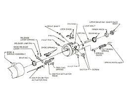 ccrp_0908_19_z 1985_chevy_monte_carlo steering_column_repair steering column wiring diagram jeepforum readingrat net,