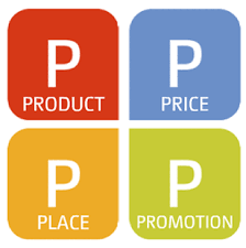 Product And Price Dont Forget One Of The 4 Ps Of Marketing Is Price The
