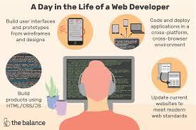 Web Designer Salary Web Developer Job Description Salary Skills More