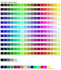 Full Color Chart Blog Of Shaun Mccran Architecting Robust Elegant