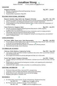 What Goes On A Resume Classy Www GetsetResumes Com What All Goes Sample Resume Format In A 60
