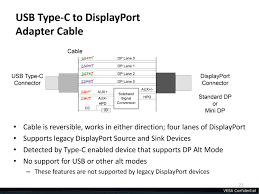 anandtech com displayport alternate mode for usb type c announced this also means that since dp alt mode is such a complete implementation of displayport that displayport conversion devices will work as well