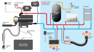 b boat wiring diagram b wiring diagrams boat wiring diagram mikuni mx60 sel fired water heater 5