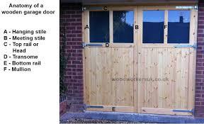 garage door construction so how do