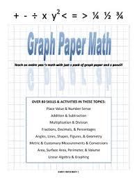 Graph Paper Math Linear Algebra And Slope Intercept Formula
