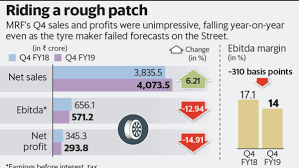 Mrf Tyre Pressure Chart Decline In Margins Growth Headwinds Are Likely To Weigh On