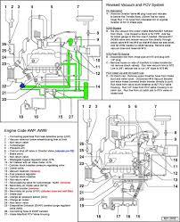 vw jetta tdi vacuum diagram image wiring vwvortex com found my vacuum leak now what is it on 2006 vw jetta tdi vacuum