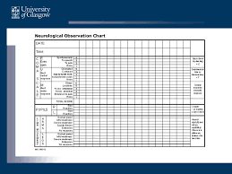 Glasgow Coma Scale Assessment Chart Care Of The Unconscious Patient Acute Care Day Ppt Download