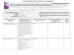 Status Report Sample Project Daily Status Report Template